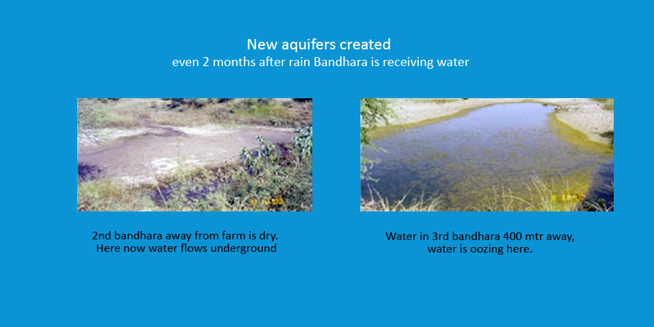 KFP rainwater harvesting creates new aquifers