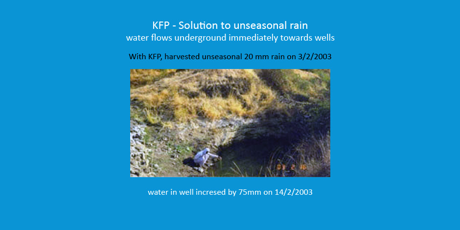 KFP RWH - solution to unreliable monsoon