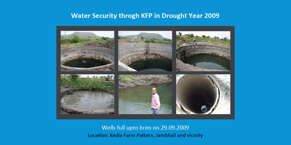 KFP RWH - solution for drought