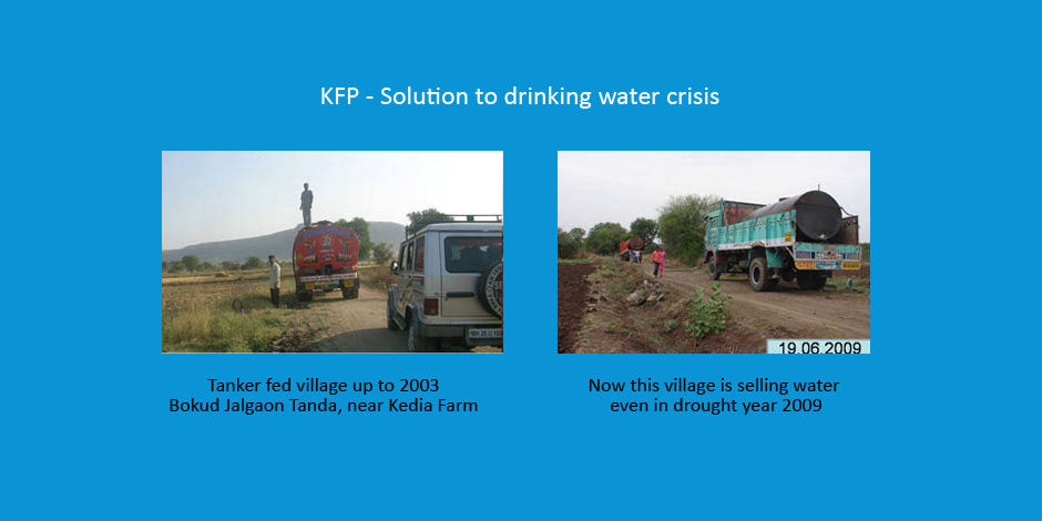 KFP RWH - solution for drinking water